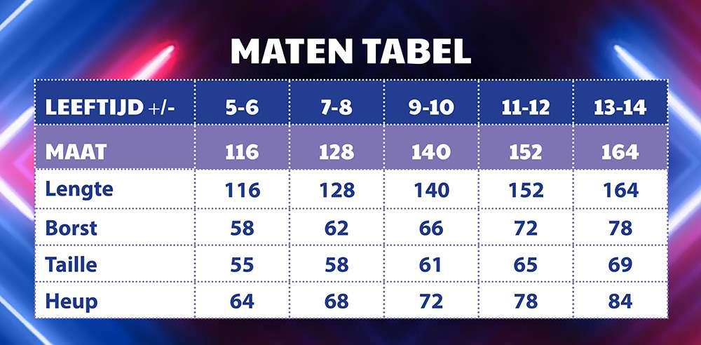 Maten tabel
